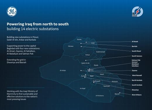 Infographic_English_GS Iraq