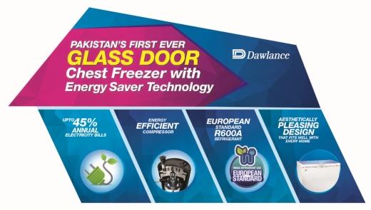 Dawlance Launches New Glass Door Chest Freezer Cliff Pakistan